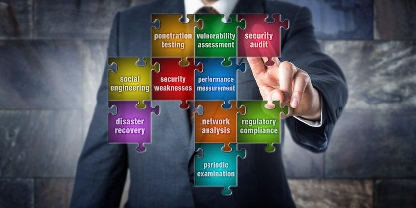 IT Security Audits